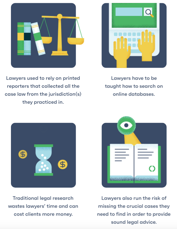 Legal Research infographic 01