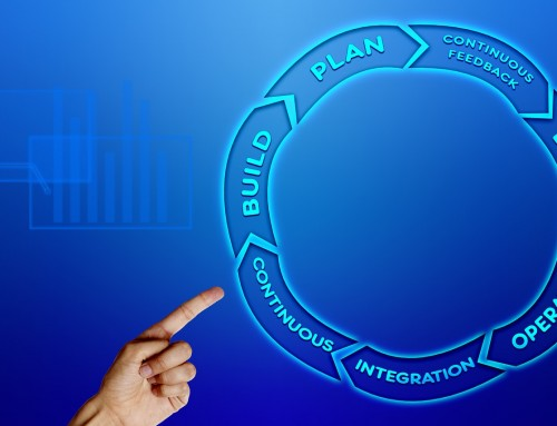 Software Development Process: How to Choose the Right Process for You