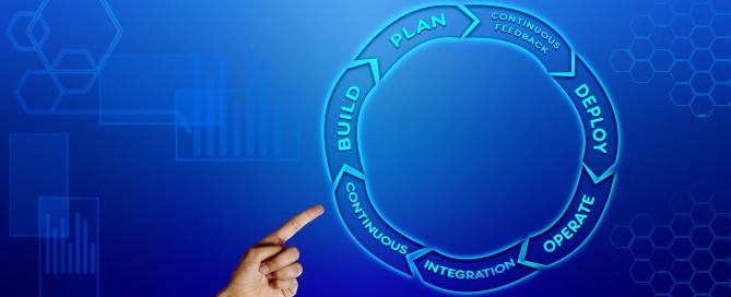 Software Development process blog header image